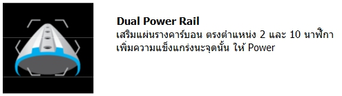 DUAL POWER RAIL